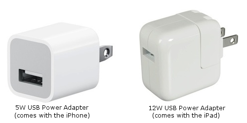 Charge your iPhone 2X as fast with the iPad's 12W USB Power Adapter!